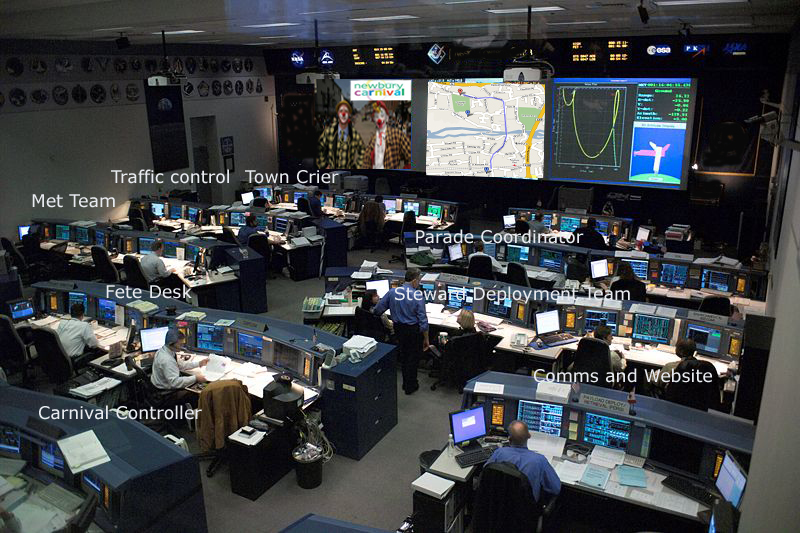 carnival mission control CCC copy